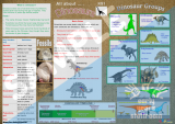 Helpful information on Dinosaurs
