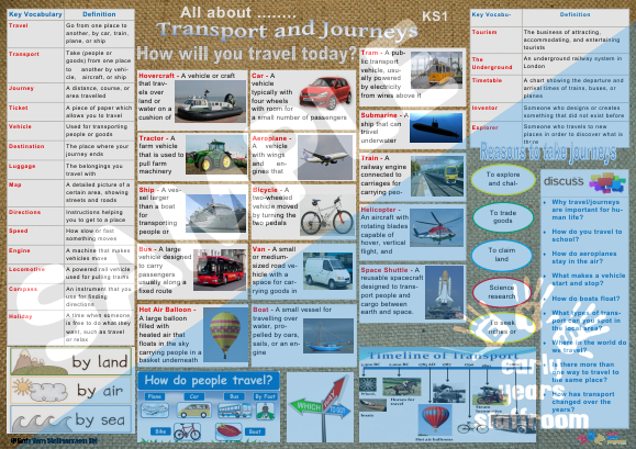 Transport and Journeys